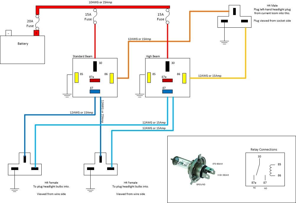 headlight relay circuit diagram land rover defender headlight wiring upgrade simkin's musings headlight wiring harness upgrade at nearapp.co